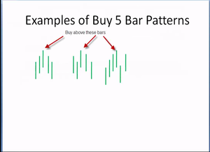 ETF-5-bar-patterns-buy38b9