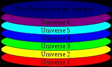 MultiUniverse