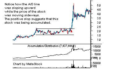 accdist_indicator