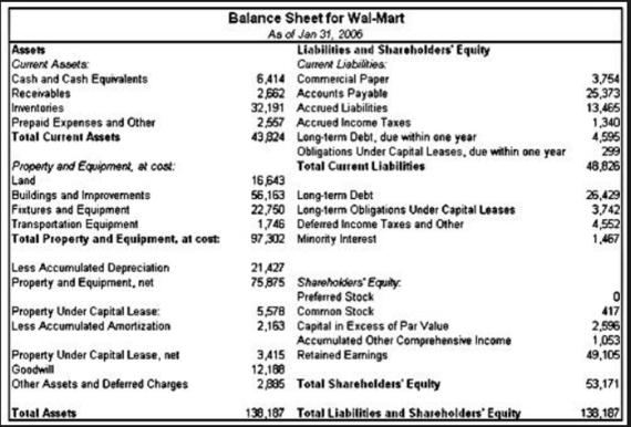 BalanceSheetPict
