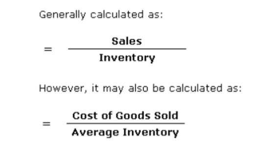 InventoryTurnover