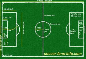 soccer-field-layout