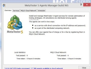 MQL5MetatesterManager