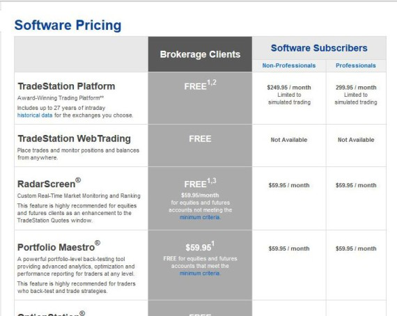 TradeStationSoftwarePricing