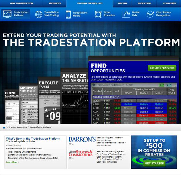 Tradestation forex account agreement